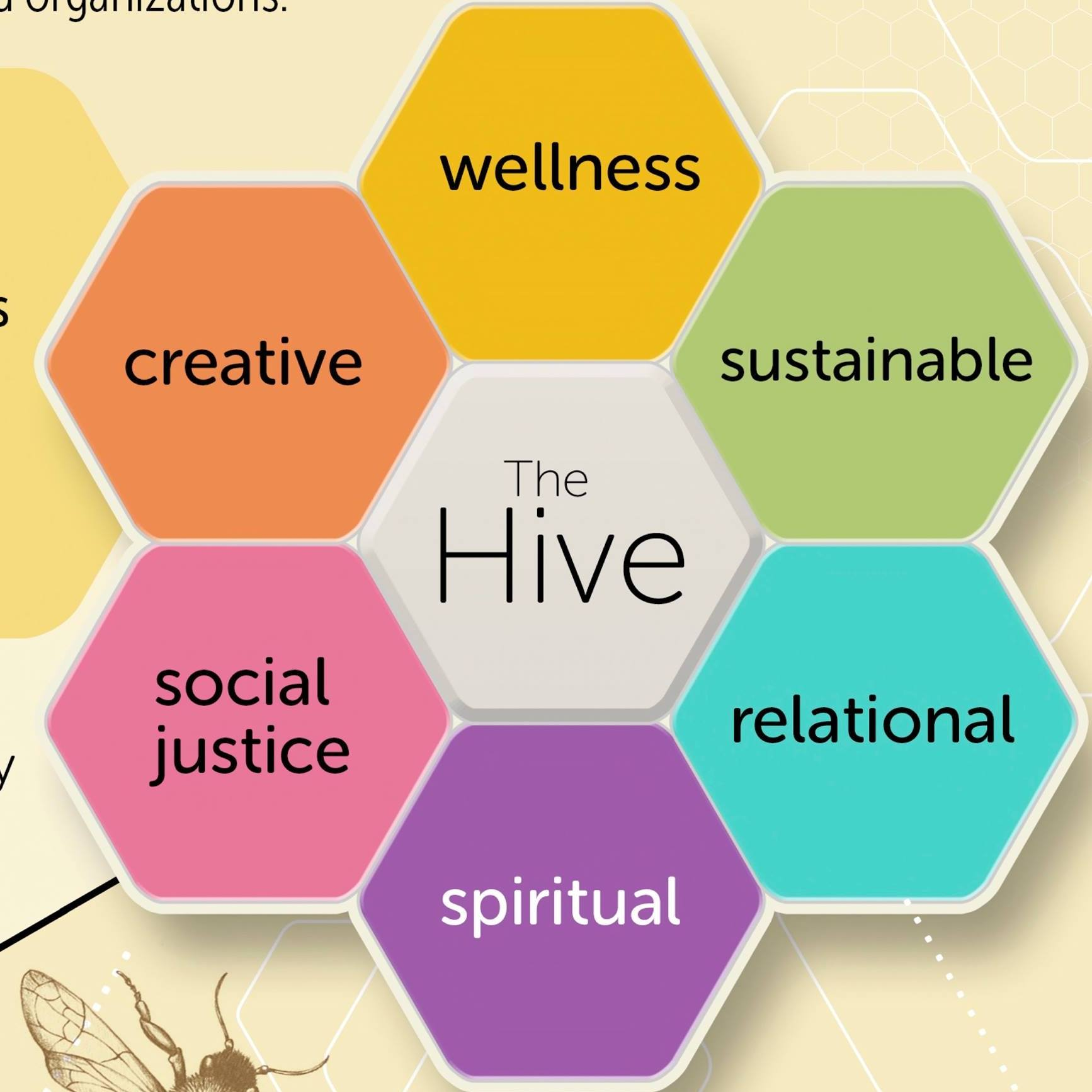 the hive marin